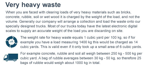 Affordable Rubbish Clearance Available Around SW1